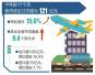 洛阳市进出口总值前11个月同比增长了15.6%