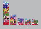 各国国旗常用元素