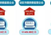 开门红!一季度江苏国有企业经济效益保持较快增长!