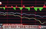 千股跌停后新华社和四大证券报声援股市:A股有能力行稳致远