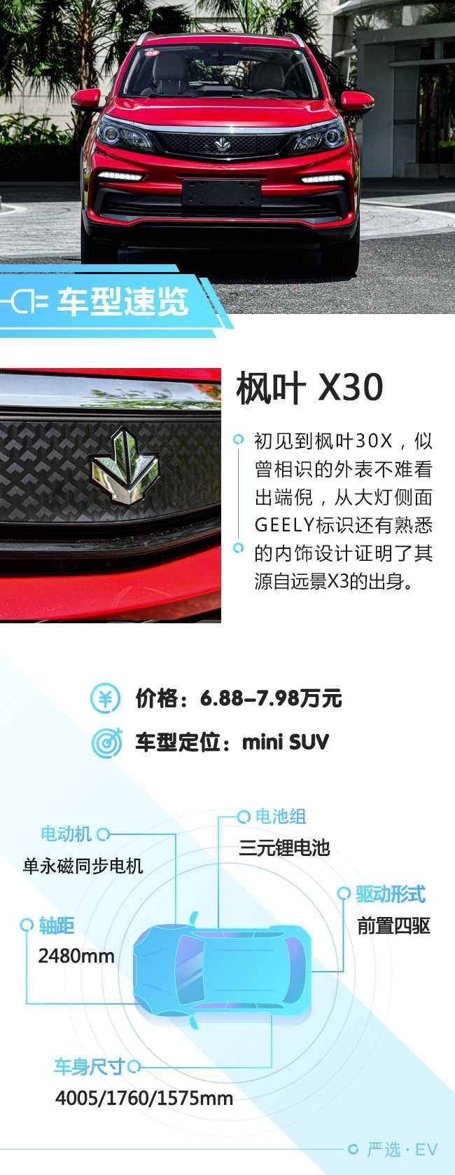 7万元买着玩 EV新秀枫叶30X如何做到小而全?(20日可发)