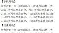 昨天杭甬、宁杭多趟高铁晚点!宁波到南京高铁要开6小时