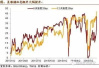 招商证券:金融危机以来全球宏观调控政策大变局