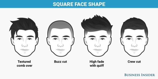 看脸型如何设计发型分享展示