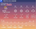 平顶山市气象台:西北风又来了 气温也要降