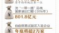 河南自由贸易试验区 8个月新入驻企业1.9万家
