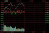 午评:沪指放量上涨0.64% 银行、有色接力领涨