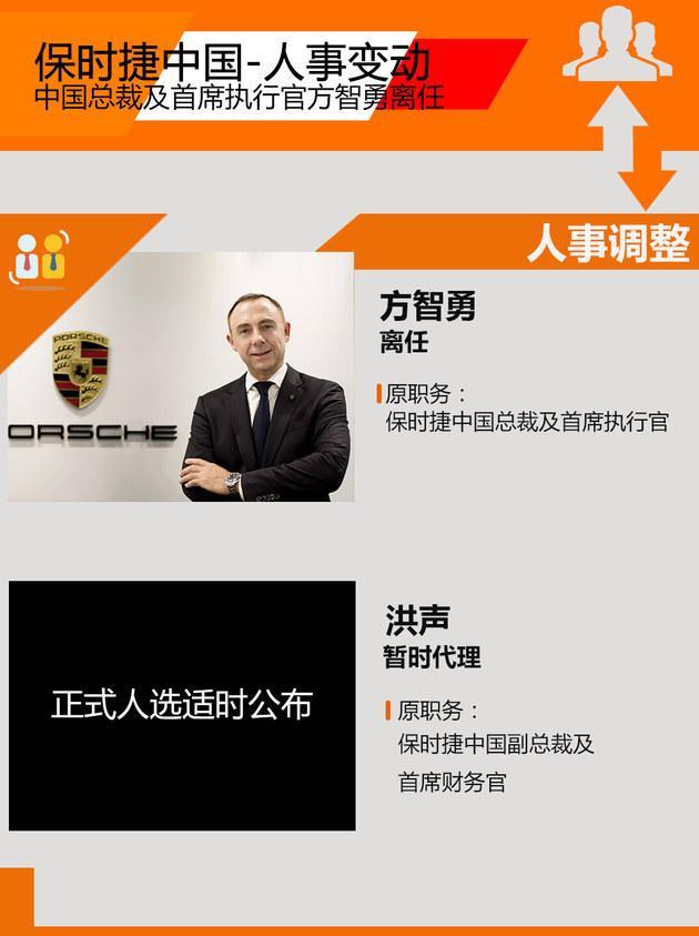 保时捷中国人事变动 总裁兼CEO方智勇离任