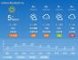 3月2日洛阳多云 气温4℃到15℃