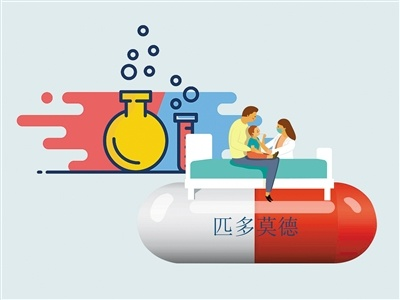 "pk10大小单双必赢解图:""儿童神药""匹多莫德被令临床试验"