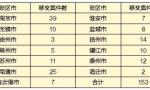 中央环保督察组向江苏移交信访问题线索 大气污染投诉集中