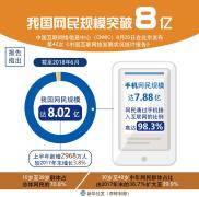中国网民规模首超8亿:收入都是啥水平