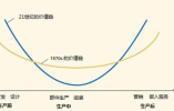 侠客岛:贸易战在前 中国应对的底气何在?