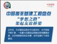 """中国援非基建工程盘点:""""梦想之路""""架起友谊桥梁"""