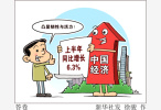 解码中国经济的动力之源——三个视角看下半年经济走势