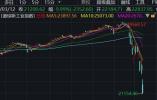 """11國股市暴跌""""熔斷""""!A股會受波及?股民如何應對?"""