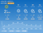 本周杭州气温如乘火箭最高19℃ 简直是暖如阳春三月(图)
