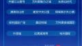 长沙楼市红榜终极榜单出炉 中建江山壹号票选列榜首