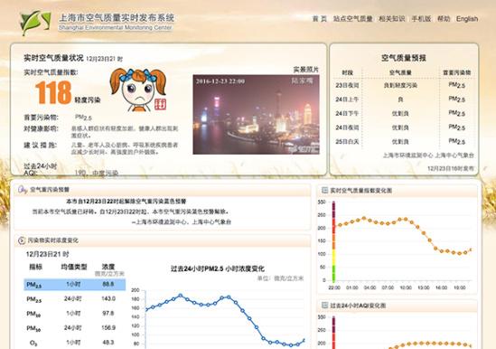 上海空氣質量報告_杭州空氣污染問題 外國 報告_2014年2月74個城市空氣質量狀況報告