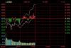 午评:沪指午盘翻红涨0.06% 租售同权领涨两市