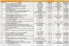 共有产权管理办法落地 32个共有产权房 你选哪个安家?