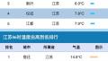 """""""春姑娘""""玩套路!今日气温将飙至25°C 但一波冷空气又在路上了"""