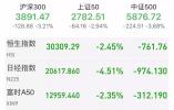 跌!跌!跌!中美贸易战阴影笼罩全球股市,后续影响你知道多少?