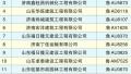 济南市重拳整治渣土车辆违法运输 5辆车被摘牌停运1个月