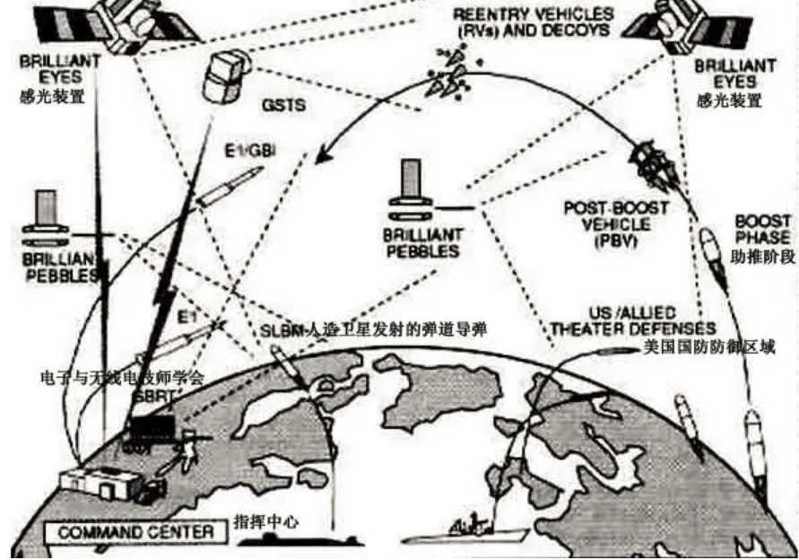 重庆时时彩稳赚秘籍:特朗普要建太空部队?美国最新太空军事计划了解一下