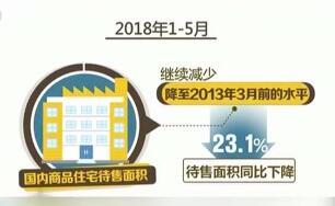二季度全国主要城市地价监测报告发布 房地产去库存成效显著