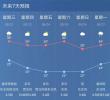 能降温的冷空气来了!明日处暑气温下滑,暑气至此而止矣