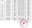 南京千万级豪宅中签率70%,为去年摇号以来最高