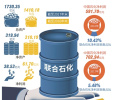 """中石化市值两日蒸发681亿元 """"炒油""""到底亏了多少?"""