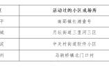 注意!北京發布2月10日新發病例活動小區或場所