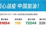 昨日新增确诊病例46例,其中境外输入45例涉及10省市