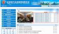 宁波银监局一次性公布8张罚单,8家银行被罚760万