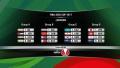亞洲杯分組-中國菲律賓同在B組 澳洲新西蘭參賽