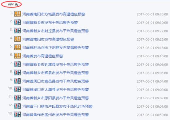 今日18地市天气预报   平顶山、许昌、漯河、周口、南阳、驻马店六地