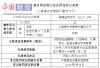 上海浦东发展银行重庆分行因贷款资金被挪用等被罚130万