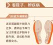 看鞋子知疾病