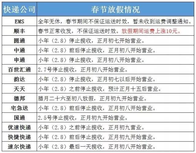 必赢彩票是正规网站吗:太全了!春节期间青岛各大商超营业时间 赶紧收藏
