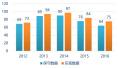 《2016年度中国运动自行车市场报告》在宁发布