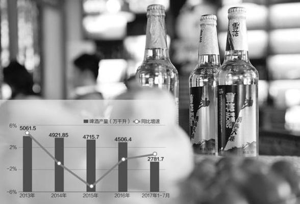 啤酒业十年来首次集体喊涨:连足球都在当推手