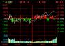 收评:节前最后交易日沪指缩量收涨0.45% 平稳收官
