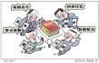 青岛潍坊日照通报10起形式主义官僚主义典型问题