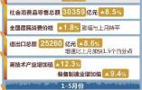 5月份国民经济数据发布:中国经济持续稳中向好