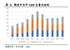 """鹤岗房屋""""白菜价"""":中国收缩型城市的非典型样本"""