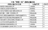 """河北:发布上半年道路运输企业道路交通安全""""红黑榜"""""""