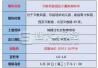"""楼面价21861元/㎡!江北一""""宝地""""创宁波地价新高"""