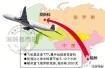 福州直飞莫斯科航线今晨首航 航行时间约10小时